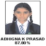 Abhigna K Prasad