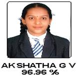 Akshatha G V