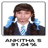Ankitha S