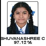 Bhuvanashree C