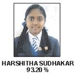 Harshitha Sudhakar