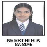 Keerthi H K