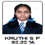 Kruthi S P