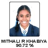 Mithali R Khabiya