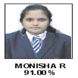 Monisha R