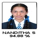 Nanditha S