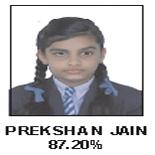Preksha N Jain