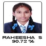 Raheesha S