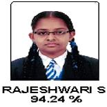 Rajeshwari S