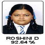 Roshini D