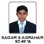 Sagar S Agrahar