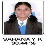 Sahana Y K