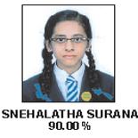 Snehalatha Surana