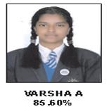 Varsha A