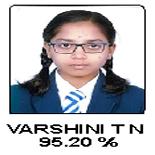 Varshini T N