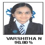 Varshitha N